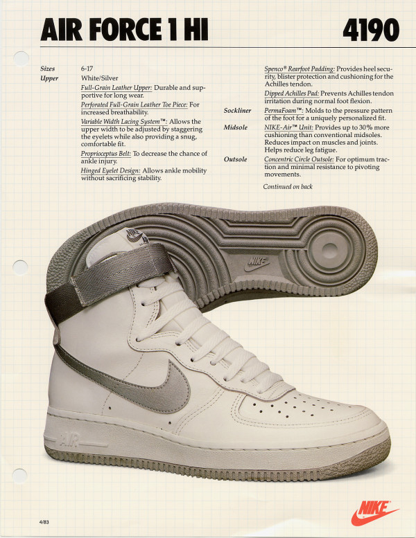 HISTORY OF ONE / AIR FORCE 1 鞋款歷史