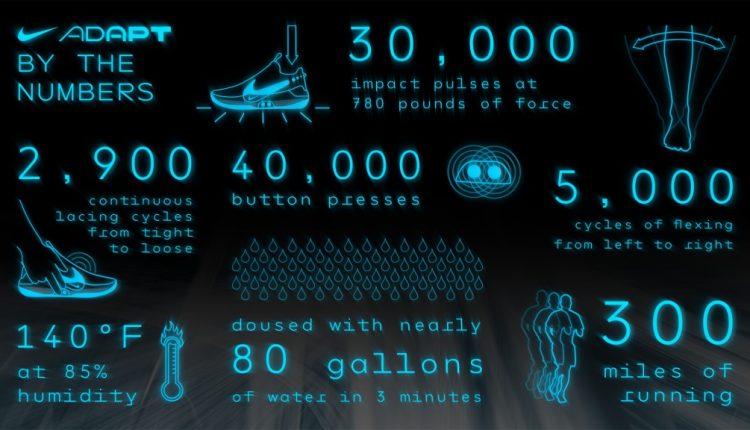 Nike_Adapt_ByTheNumbers_03